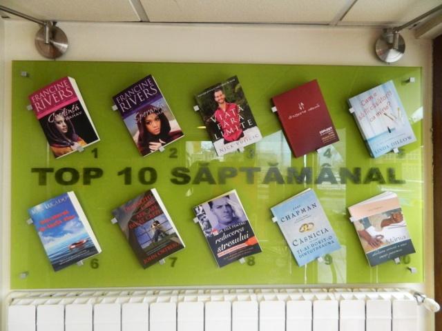 scriptum-top-15dec2012