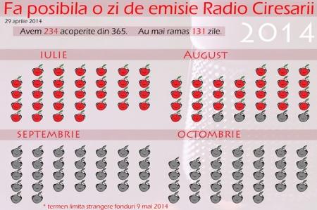 radio-ciresarii-29apr2014