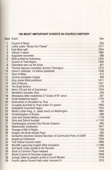 100 significant events in philippine history The 100 most important events in christian history [a kenneth curtis, j stephen lang, randy petersen] on amazoncom free shipping on qualifying offers brush up on the people, places, and events every christian should know about with this fascinating.